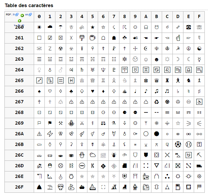 Code 39 table ascii press alt raccourcis clavier pour caract res sp ciaux - Table de caracteres speciaux ...